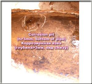 Cor-pit3d-p